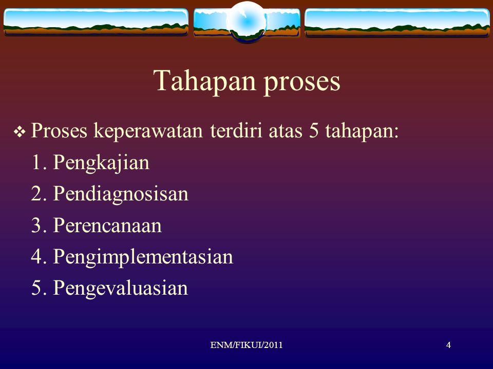 ENM/FIKUI/20114 Tahapan proses  Proses keperawatan terdiri atas 5 tahapan: 1. Pengkajian 2. Pendiagnosisan 3. Perencanaan 4. Pengimplementasian 5. Pe