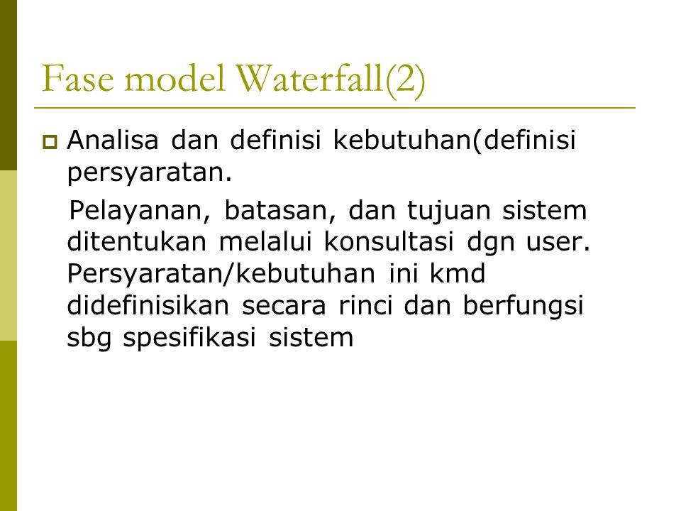 Fase model Waterfall(2)  Analisa dan definisi kebutuhan(definisi persyaratan.