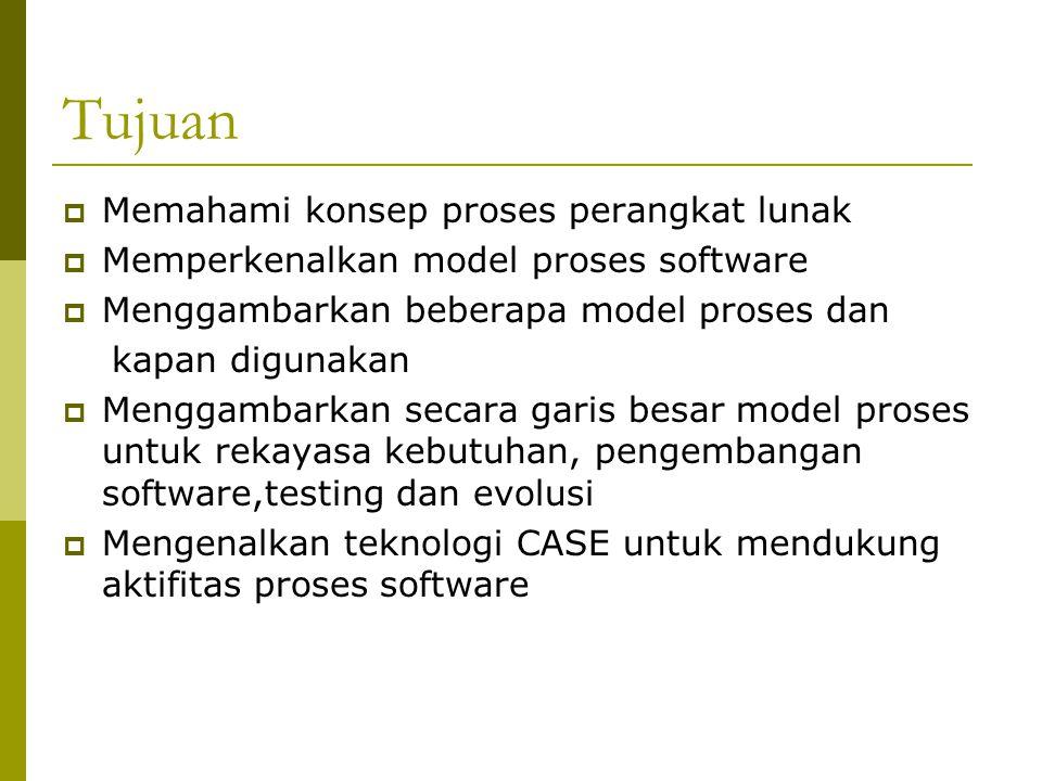 Tujuan  Memahami konsep proses perangkat lunak  Memperkenalkan model proses software  Menggambarkan beberapa model proses dan kapan digunakan  Menggambarkan secara garis besar model proses untuk rekayasa kebutuhan, pengembangan software,testing dan evolusi  Mengenalkan teknologi CASE untuk mendukung aktifitas proses software