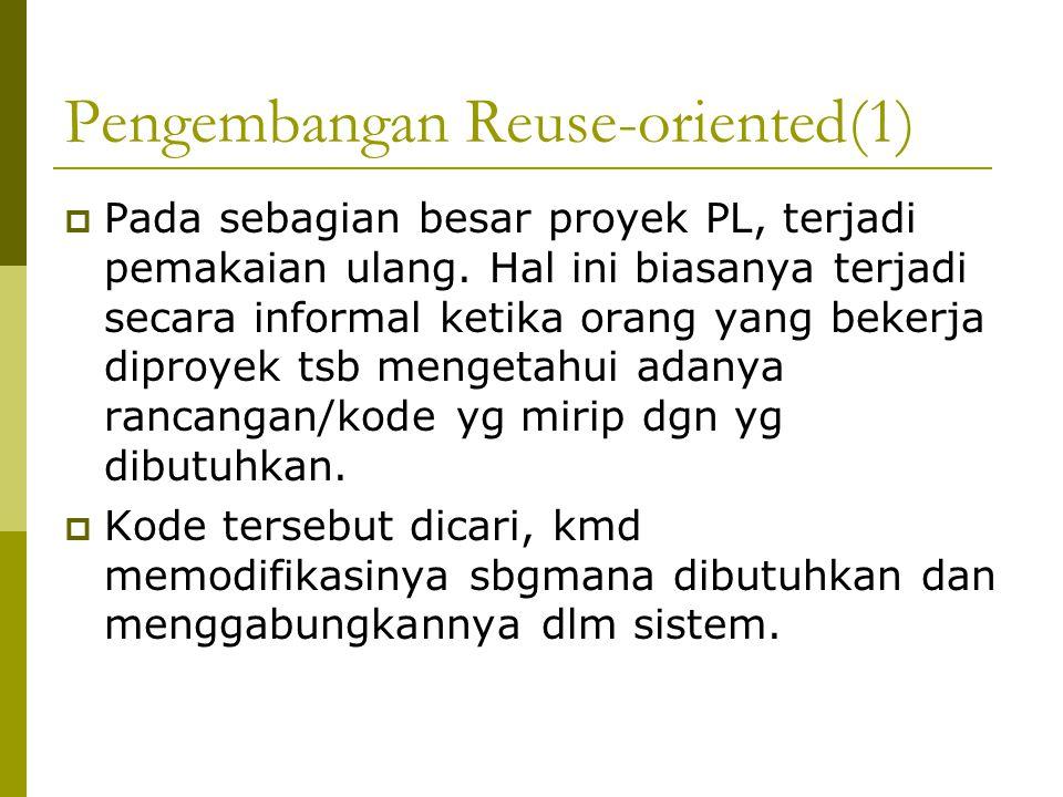 Pengembangan Reuse-oriented(1)  Pada sebagian besar proyek PL, terjadi pemakaian ulang.