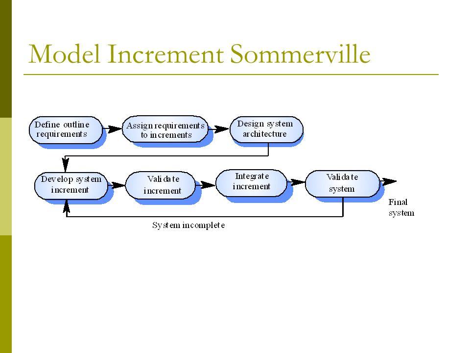 Model Increment Sommerville