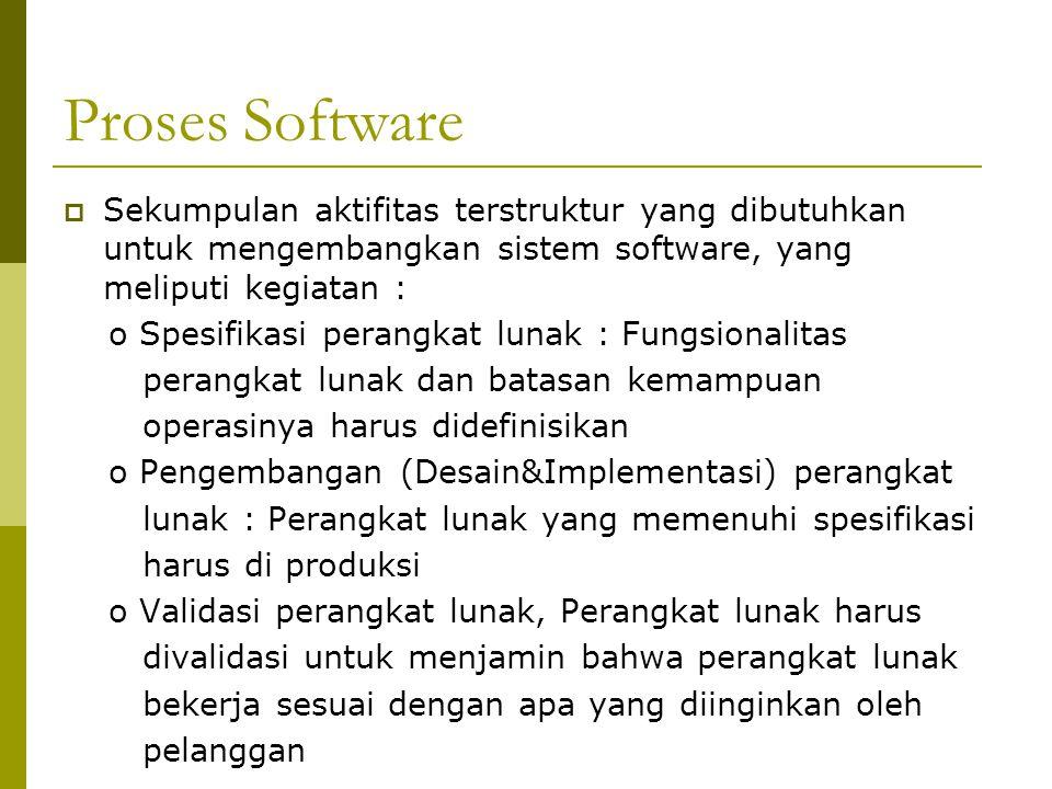  Evolusi perangkat lunak : Perangkat lunak harus berkembang kembali untuk memenuhi kebutuhan pelanggan  Model proses software adalah representasi abstrak dari proses.