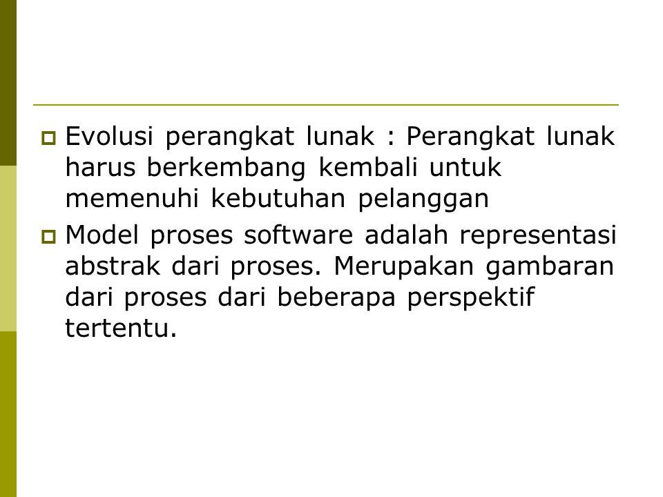 Model Proses Perangkat Lunak(1)  Model waterfall Model ini mengambil kegiatan proses dasar seperti spesifikasi persyaratan, perancangan perangkat lunak, implementasi, pengujian, pemeliharaan dan evolusi