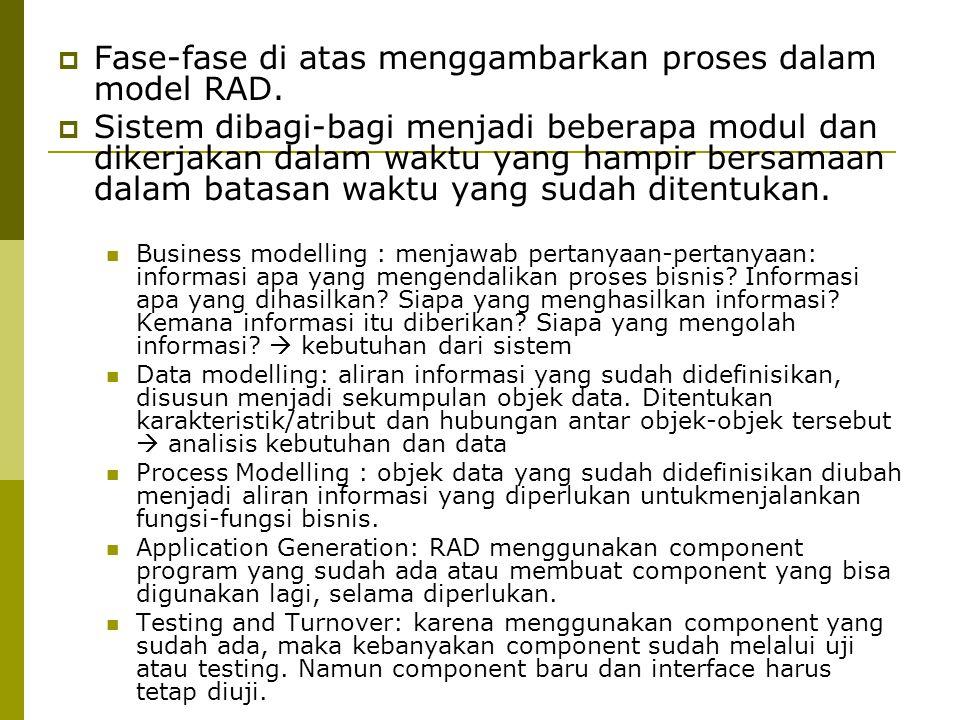 Fase-fase di atas menggambarkan proses dalam model RAD.