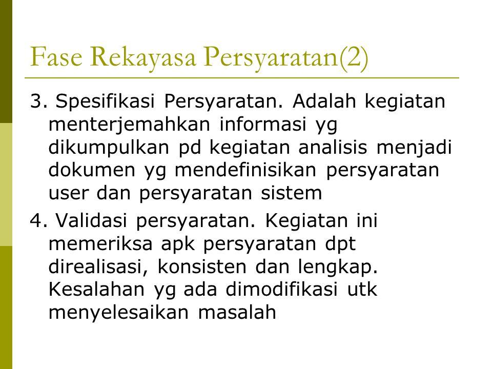 Fase Rekayasa Persyaratan(2) 3.Spesifikasi Persyaratan.