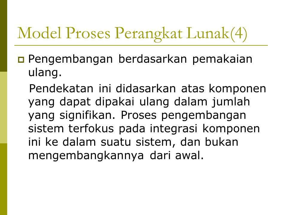 Model Proses Perangkat Lunak(4)  Pengembangan berdasarkan pemakaian ulang.