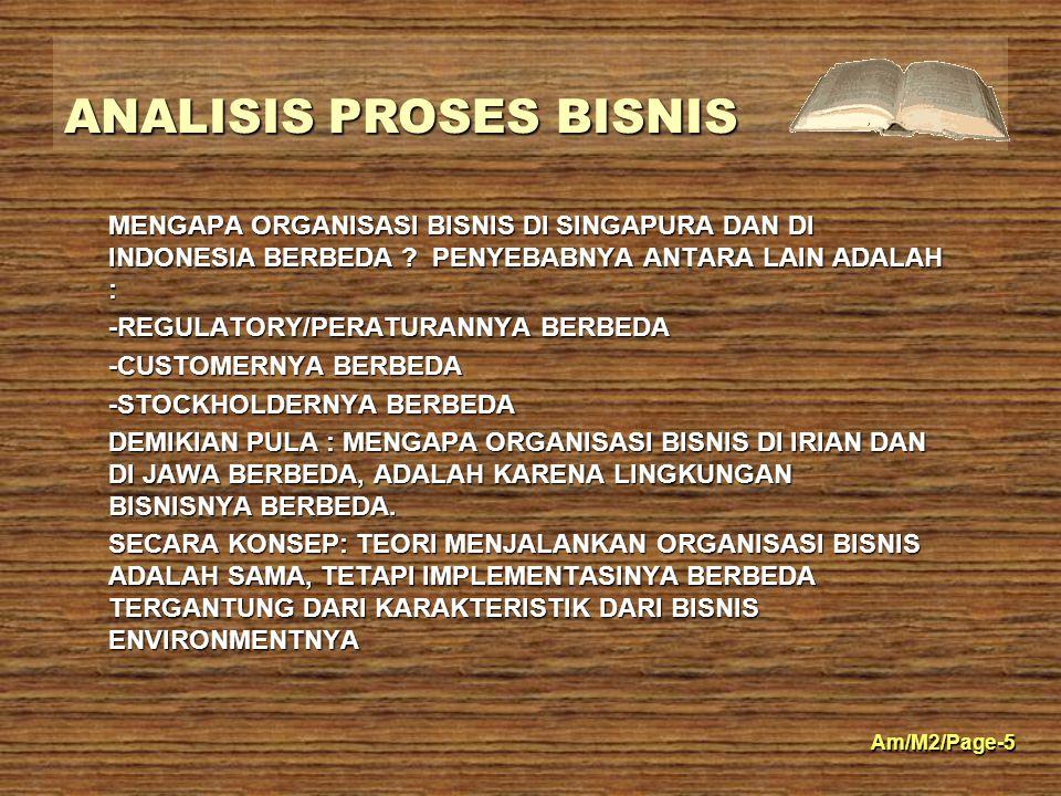 ANALISIS PROSES BISNIS Am/M2/Page-5 MENGAPA ORGANISASI BISNIS DI SINGAPURA DAN DI INDONESIA BERBEDA ? PENYEBABNYA ANTARA LAIN ADALAH : -REGULATORY/PER