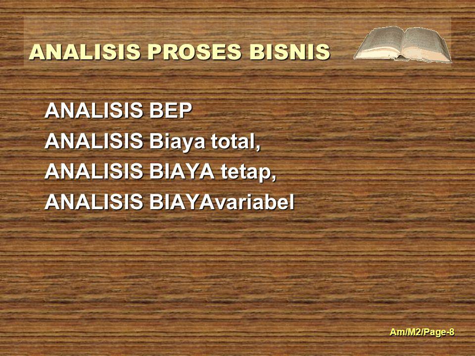 ANALISIS PROSES BISNIS Am/M2/Page-8 ANALISIS BEP ANALISIS Biaya total, ANALISIS BIAYA tetap, ANALISIS BIAYAvariabel