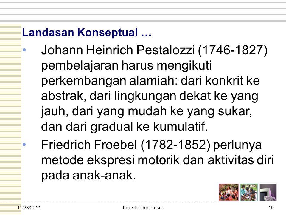 Tim Standar Proses1011/23/2014 Landasan Konseptual … Johann Heinrich Pestalozzi (1746-1827) pembelajaran harus mengikuti perkembangan alamiah: dari ko