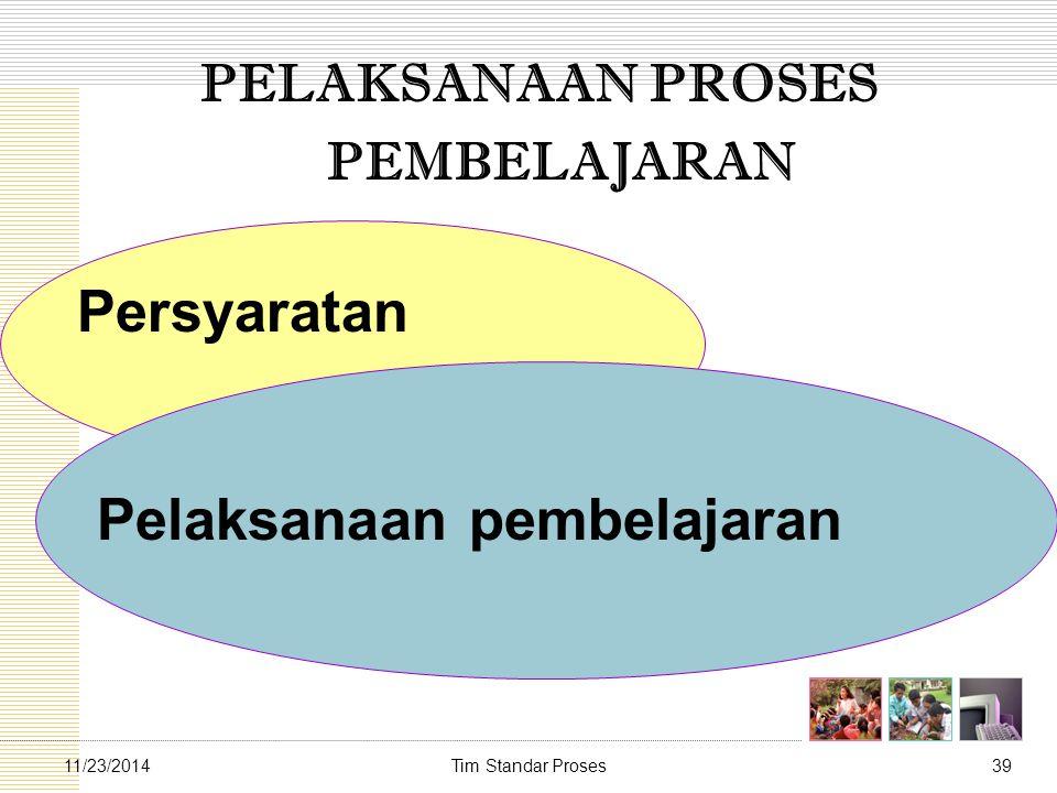 Tim Standar Proses3911/23/2014 PELAKSANAAN PROSES PEMBELAJARAN Persyaratan Pelaksanaan pembelajaran
