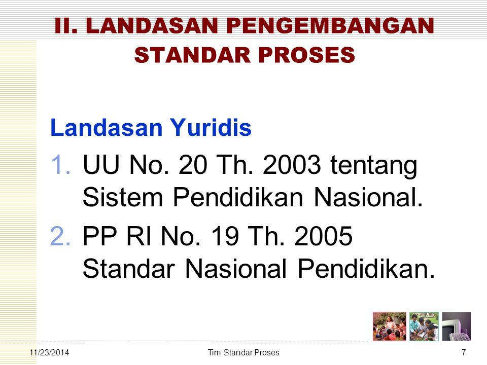 Tim Standar Proses711/23/2014 II. LANDASAN PENGEMBANGAN STANDAR PROSES Landasan Yuridis 1.UU No. 20 Th. 2003 tentang Sistem Pendidikan Nasional. 2.PP