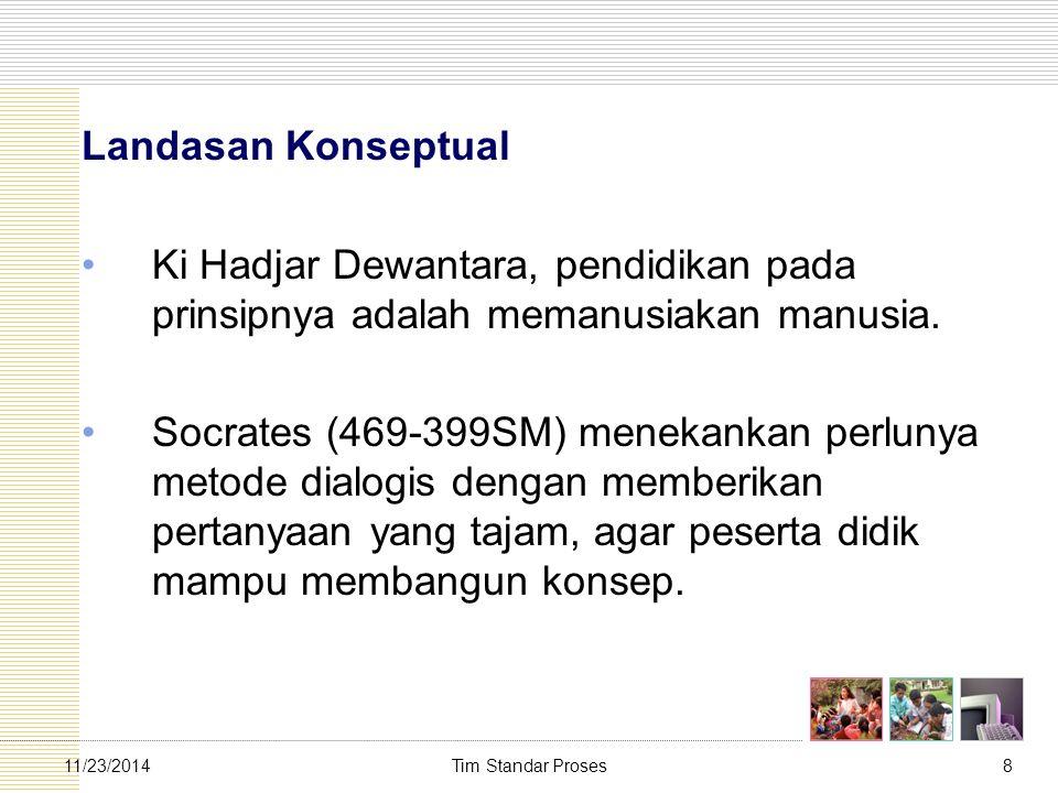 Tim Standar Proses811/23/2014 Landasan Konseptual Ki Hadjar Dewantara, pendidikan pada prinsipnya adalah memanusiakan manusia. Socrates (469-399SM) me