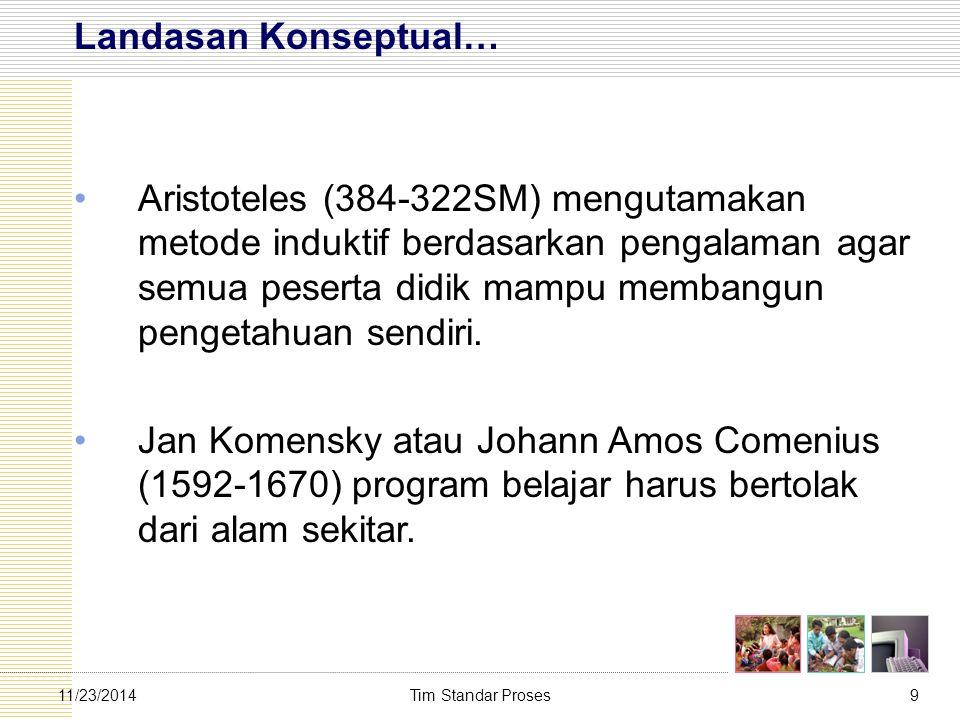 Tim Standar Proses7011/23/2014 PENGAWASAN PROSES PEMBELAJARAN Pemantauan Supervisi Evaluasi Pelaporan Tindak Lanjut