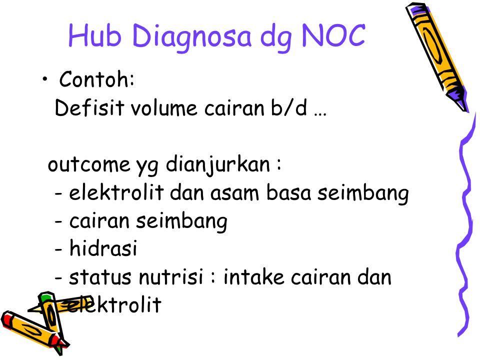Hub Diagnosa dg NOC Contoh: Defisit volume cairan b/d … outcome yg dianjurkan : - elektrolit dan asam basa seimbang - cairan seimbang - hidrasi - stat