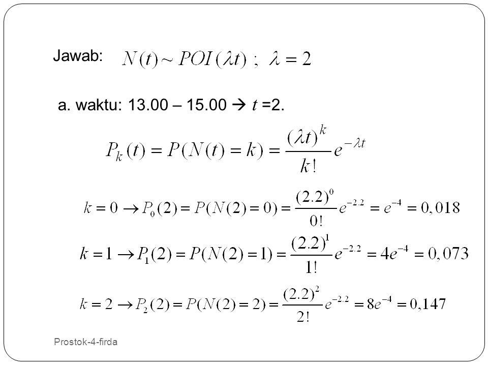 Prostok-4-firda 20 Jawab: a. waktu: 13.00 – 15.00  t =2.