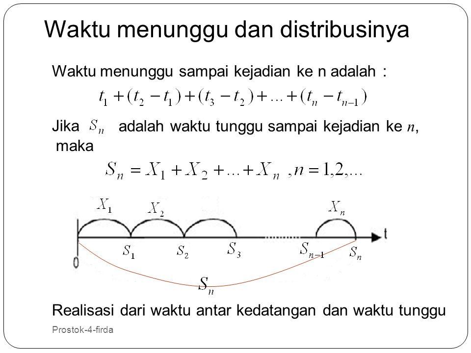 Prostok-4-firda 31 Jika adalah waktu tunggu sampai kejadian ke n, maka Realisasi dari waktu antar kedatangan dan waktu tunggu Waktu menunggu dan distr