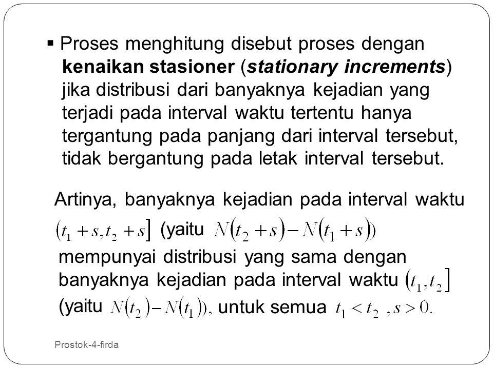 Prostok-4-firda 26 Teorema Waktu antar kedatangandari suatu proses Poisson adalah saling bebas dan berdistribusi eksponensial dengan parameter Bukti: Catat bahwa, terjadi jika tidak ada kejadian dari proses Poisson yang terjadi pada interval [0,t].