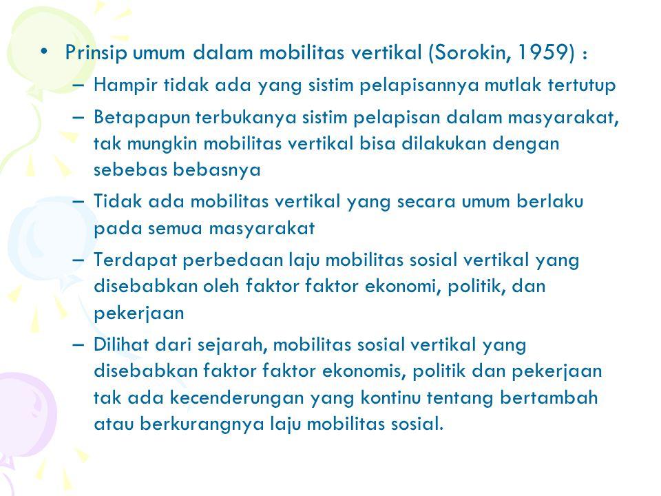Sorokin (1928) membedakan mobilitas sosial kedalam 2 kategori : –Mobilitas sosial horizontal –Mobilitas sosial horizontal, yaitu peralihan individu at
