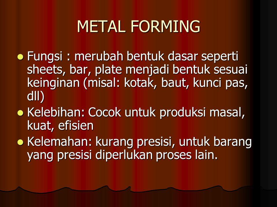 METAL FORMING Fungsi : merubah bentuk dasar seperti sheets, bar, plate menjadi bentuk sesuai keinginan (misal: kotak, baut, kunci pas, dll) Fungsi : m