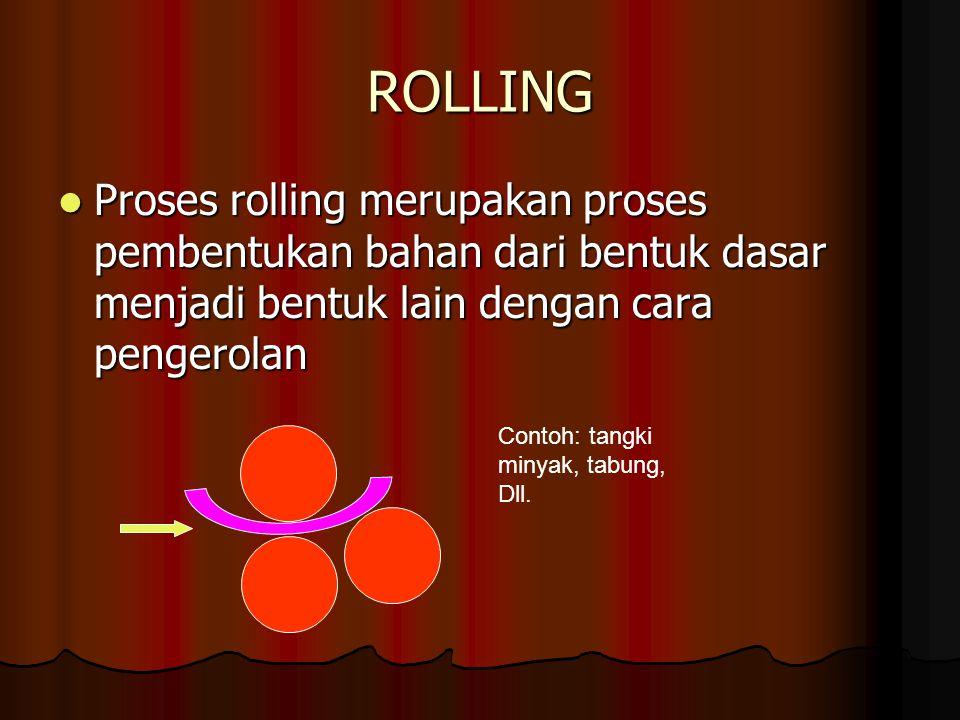 ROLLING Proses rolling merupakan proses pembentukan bahan dari bentuk dasar menjadi bentuk lain dengan cara pengerolan Proses rolling merupakan proses