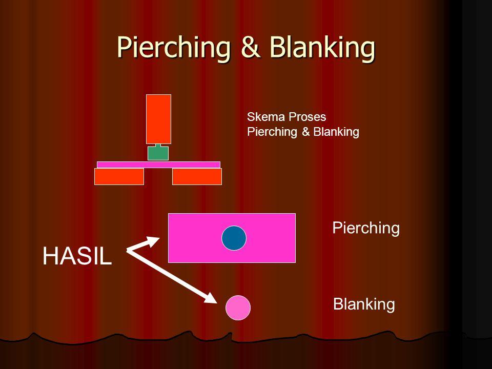 Pierching & Blanking HASIL Pierching Blanking Skema Proses Pierching & Blanking