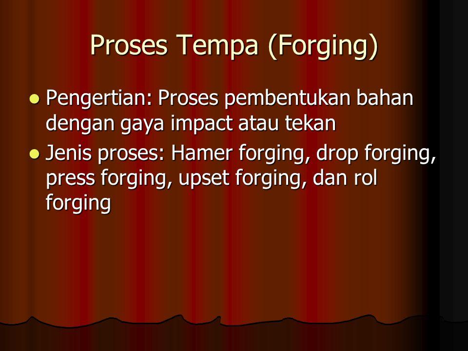 Proses Tempa (Forging) Pengertian: Proses pembentukan bahan dengan gaya impact atau tekan Pengertian: Proses pembentukan bahan dengan gaya impact atau