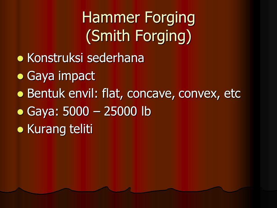Hammer Forging (Smith Forging) Konstruksi sederhana Konstruksi sederhana Gaya impact Gaya impact Bentuk envil: flat, concave, convex, etc Bentuk envil