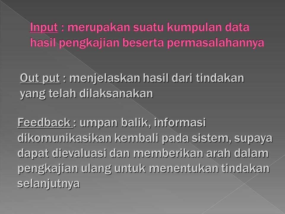 Out put : menjelaskan hasil dari tindakan yang telah dilaksanakan Feedback : umpan balik, informasi dikomunikasikan kembali pada sistem, supaya dapat