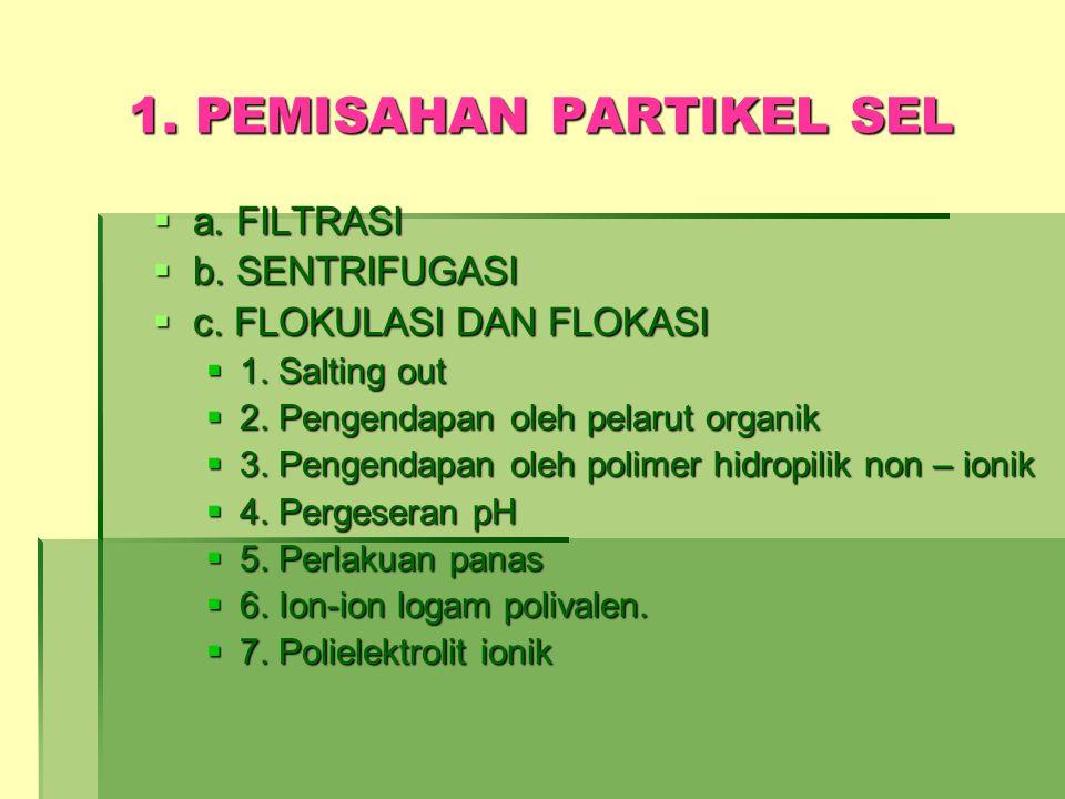 1. PEMISAHAN PARTIKEL SEL  a. FILTRASI  b. SENTRIFUGASI  c. FLOKULASI DAN FLOKASI  1. Salting out  2. Pengendapan oleh pelarut organik  3. Penge
