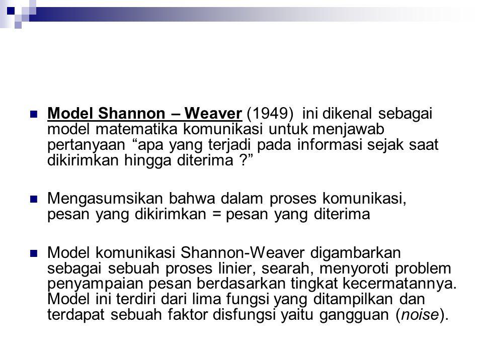 """Model Shannon – Weaver (1949) ini dikenal sebagai model matematika komunikasi untuk menjawab pertanyaan """"apa yang terjadi pada informasi sejak saat di"""