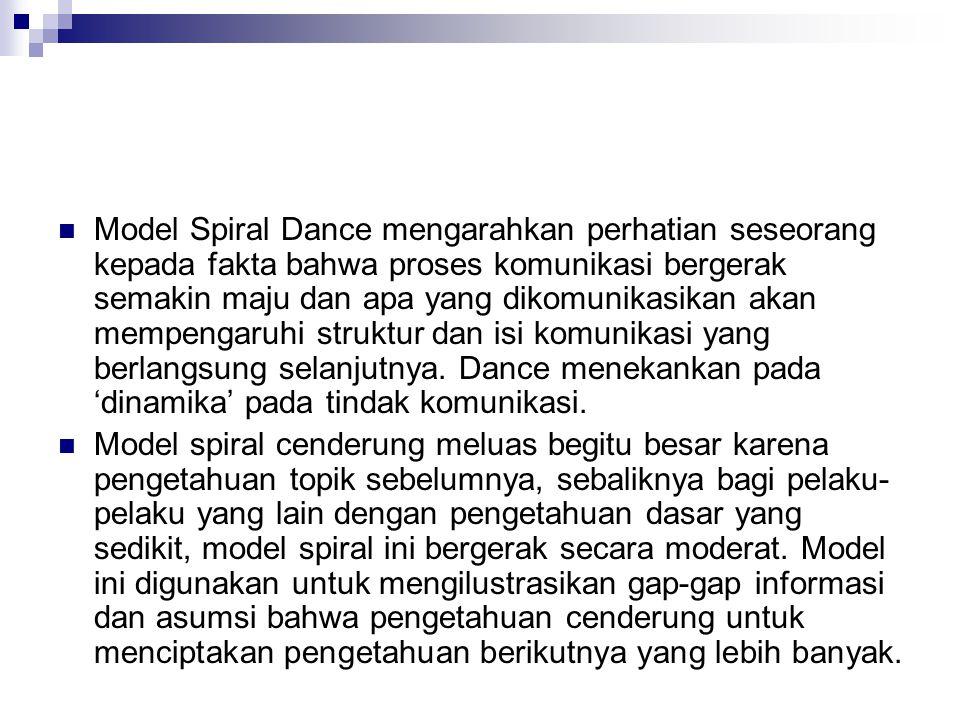 Model Spiral Dance mengarahkan perhatian seseorang kepada fakta bahwa proses komunikasi bergerak semakin maju dan apa yang dikomunikasikan akan mempen