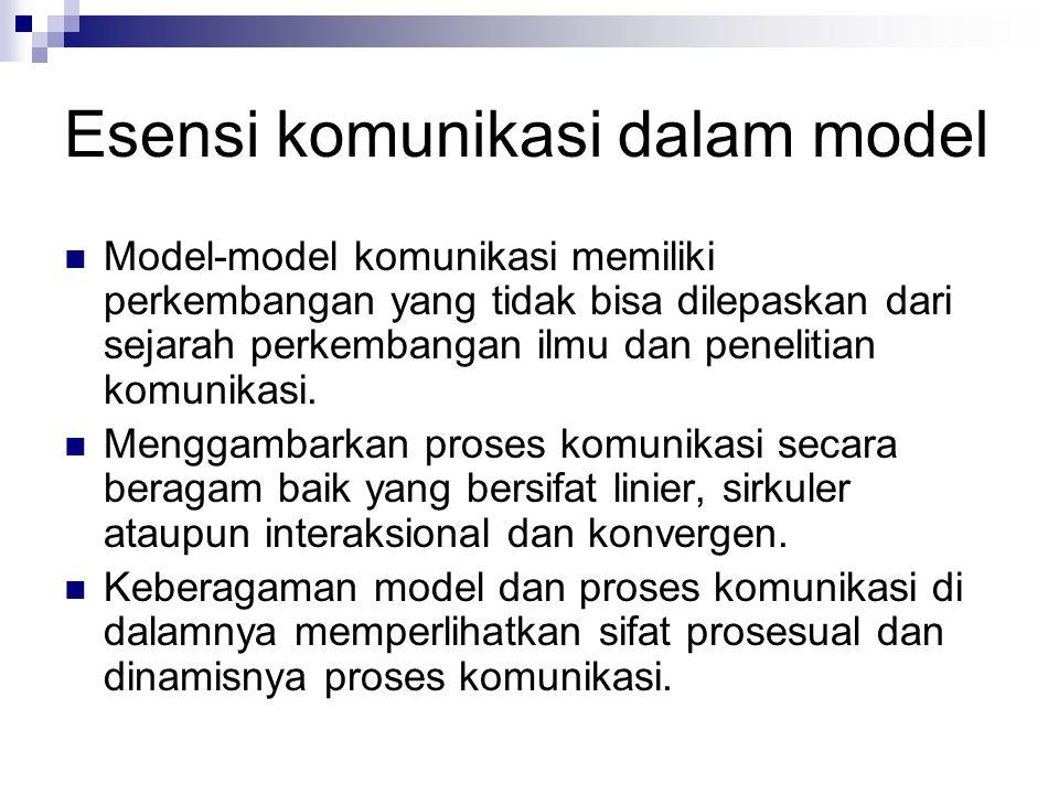 Esensi komunikasi dalam model Model-model komunikasi memiliki perkembangan yang tidak bisa dilepaskan dari sejarah perkembangan ilmu dan penelitian ko