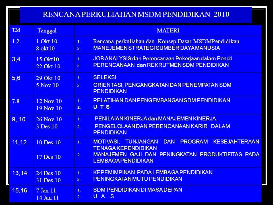 TM TanggalMATERI 1,21 Okt 10 8 okt10 1. Rencana perkuliahan dan Konsep Dasar MSDMPendidikan 2.