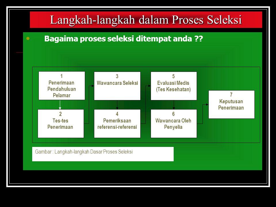 Langkah-langkah dalam Proses Seleksi Bagaima proses seleksi ditempat anda .