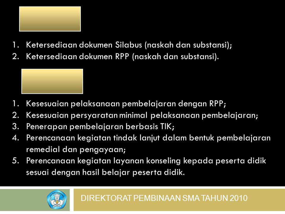1.Ketersediaan dokumen Silabus (naskah dan substansi); 2.Ketersediaan dokumen RPP (naskah dan substansi). 1.Kesesuaian pelaksanaan pembelajaran dengan
