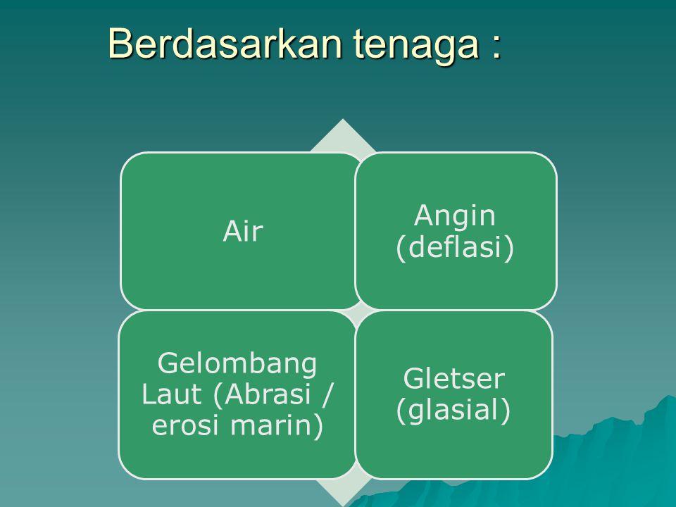 Berdasarkan tenaga : Air Angin (deflasi) Gelombang Laut (Abrasi / erosi marin) Gletser (glasial)