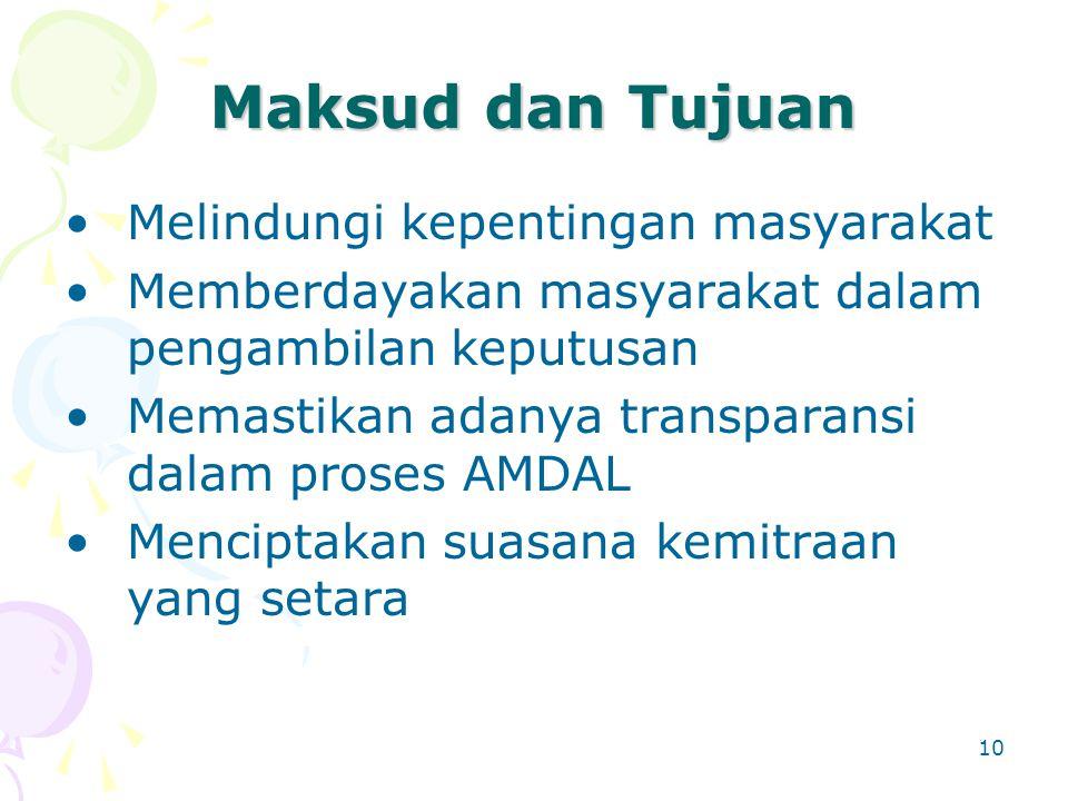 10 Maksud dan Tujuan Melindungi kepentingan masyarakat Memberdayakan masyarakat dalam pengambilan keputusan Memastikan adanya transparansi dalam prose