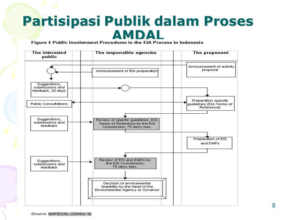 8 Partisipasi Publik dalam Proses AMDAL