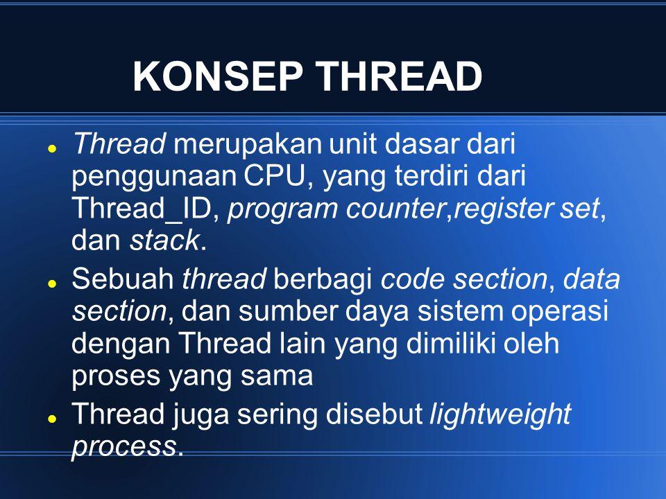 Thread merupakan unit dasar dari penggunaan CPU, yang terdiri dari Thread_ID, program counter,register set, dan stack. Sebuah thread berbagi code sect