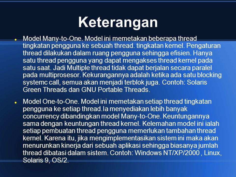 Keterangan Model Many-to-One. Model ini memetakan beberapa thread tingkatan pengguna ke sebuah thread. tingkatan kernel. Pengaturan thread dilakukan d