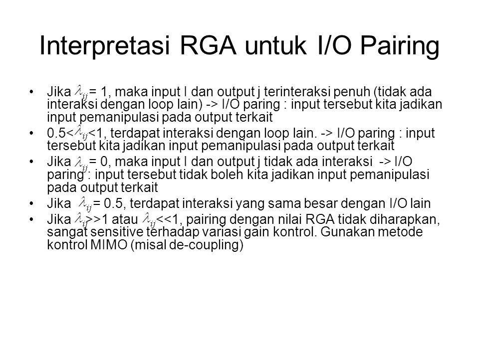 Interpretasi RGA untuk I/O Pairing Jika = 1, maka input I dan output j terinteraksi penuh (tidak ada interaksi dengan loop lain) -> I/O paring : input
