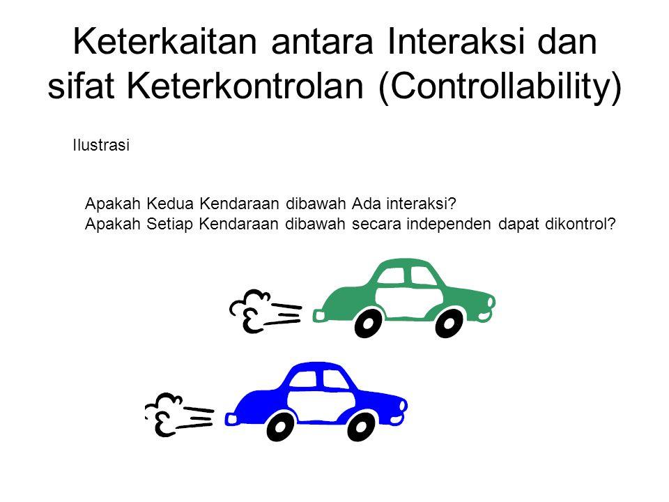 Keterkaitan antara Interaksi dan sifat Keterkontrolan (Controllability) Apakah Kedua Kendaraan dibawah Ada interaksi? Apakah Setiap Kendaraan dibawah