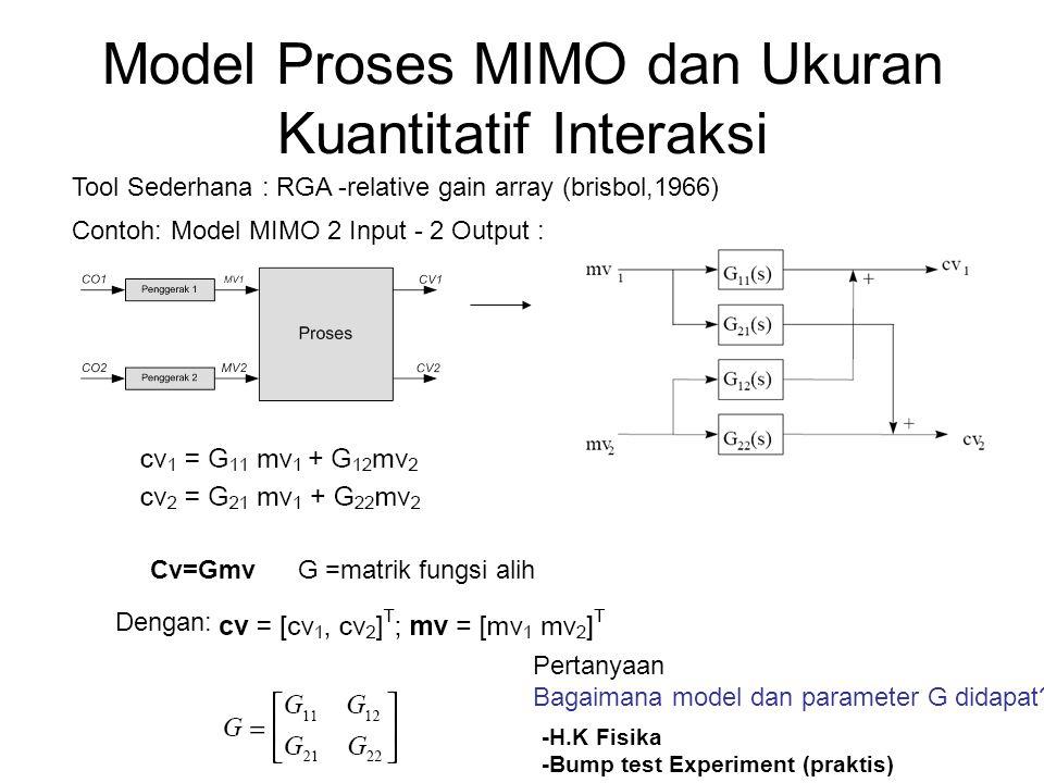 Model Proses MIMO dan Ukuran Kuantitatif Interaksi Contoh: Model MIMO 2 Input - 2 Output : Cv=Gmv Dengan: G =matrik fungsi alih Tool Sederhana : RGA -