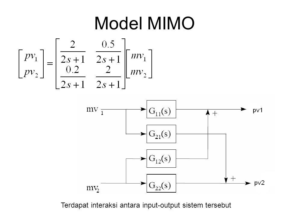 Model MIMO Terdapat interaksi antara input-output sistem tersebut
