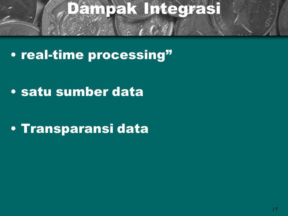 "15 Dampak Integrasi real-time processing"" satu sumber data Transparansi data"