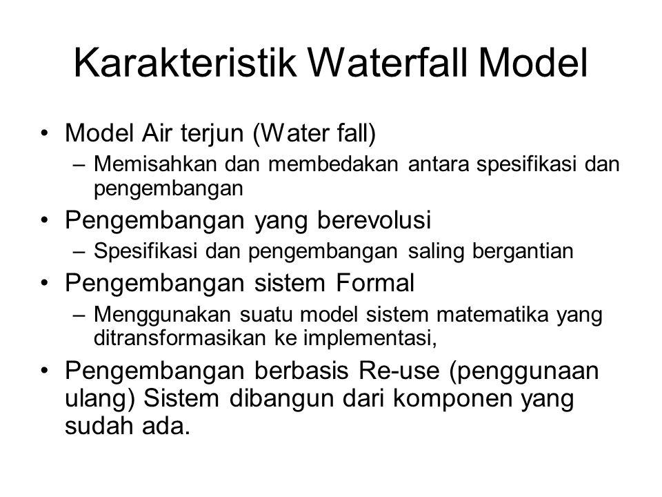 Karakteristik Waterfall Model Model Air terjun (Water fall) –Memisahkan dan membedakan antara spesifikasi dan pengembangan Pengembangan yang berevolus