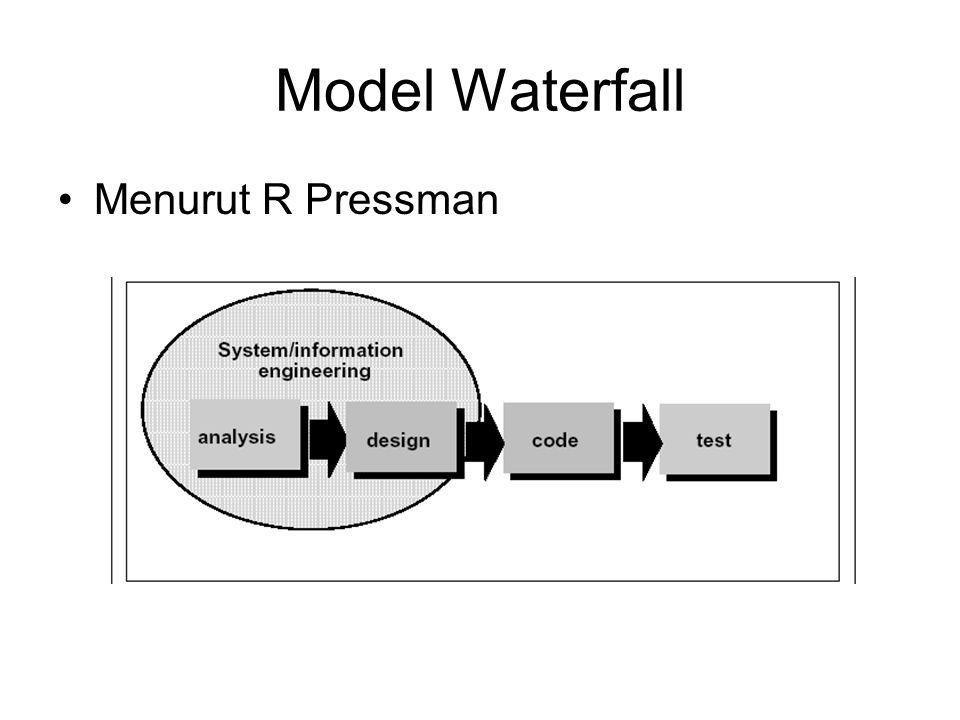 Model Waterfall Menurut R Pressman