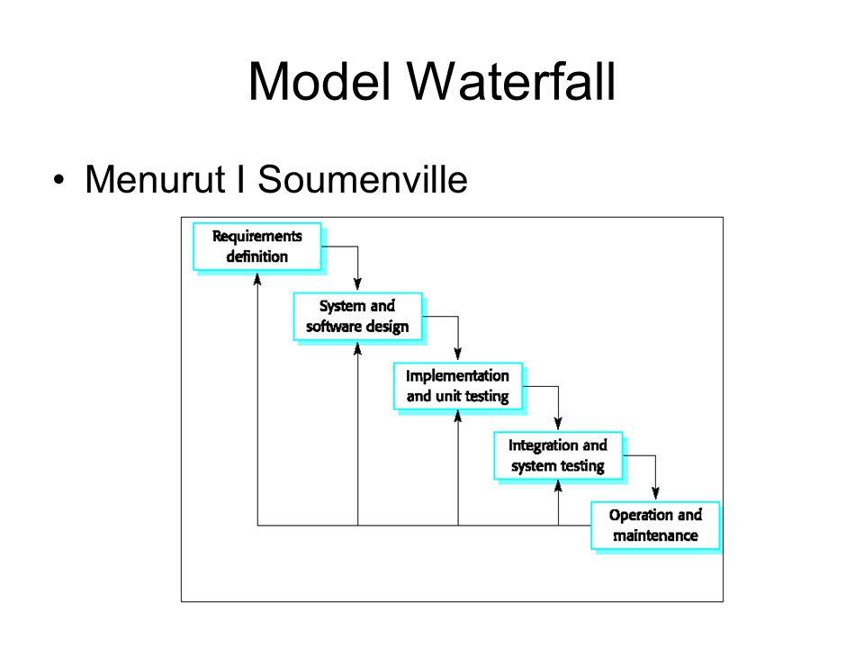 Model Waterfall Menurut I Soumenville