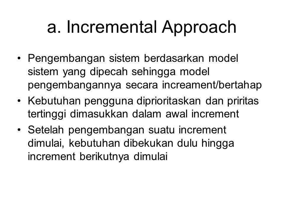 a. Incremental Approach Pengembangan sistem berdasarkan model sistem yang dipecah sehingga model pengembangannya secara increament/bertahap Kebutuhan