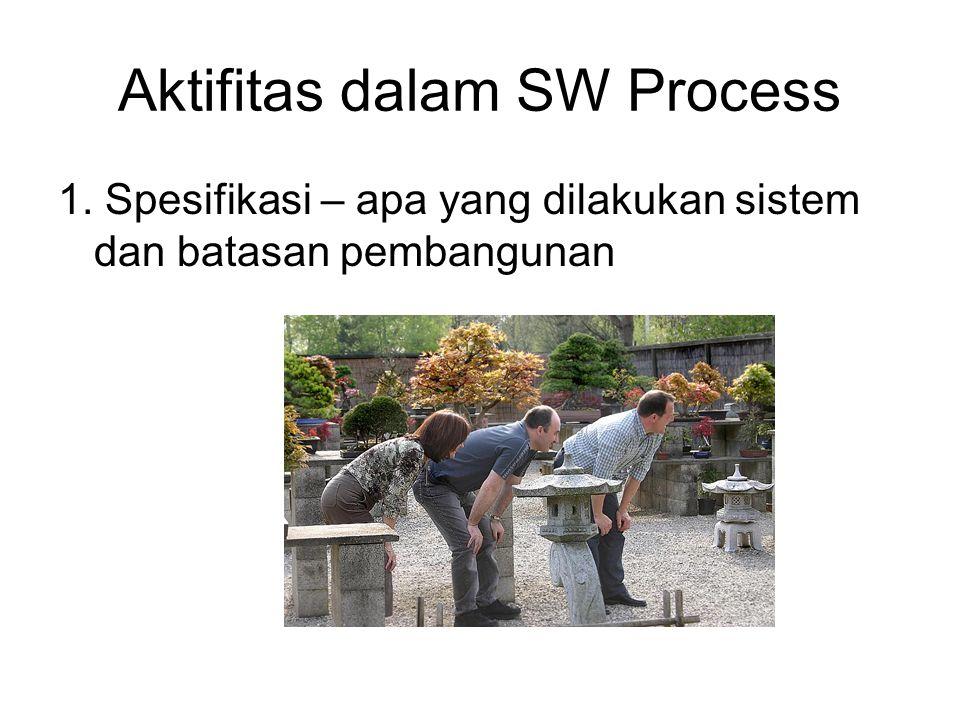 Aktifitas dalam SW Process 1. Spesifikasi – apa yang dilakukan sistem dan batasan pembangunan
